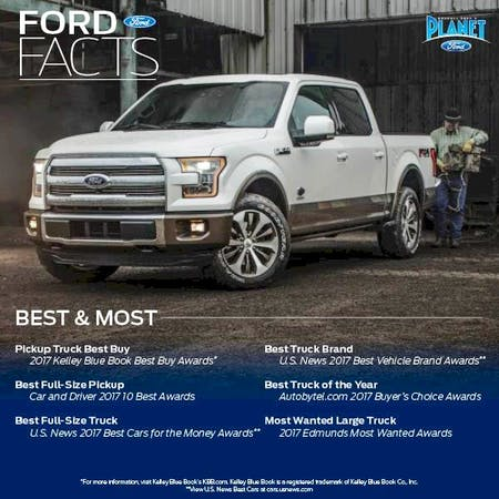 Planet Ford Humble >> Randall Reed S Planet Ford Ford Service Center
