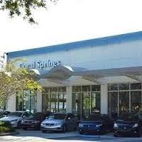 Coral Springs Honda, Coral Springs, FL, 33071