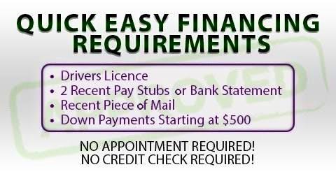 Car Credit Nation, Winchester, VA, 22602
